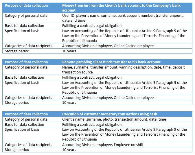 GDPR Purpose of data collection 4 part
